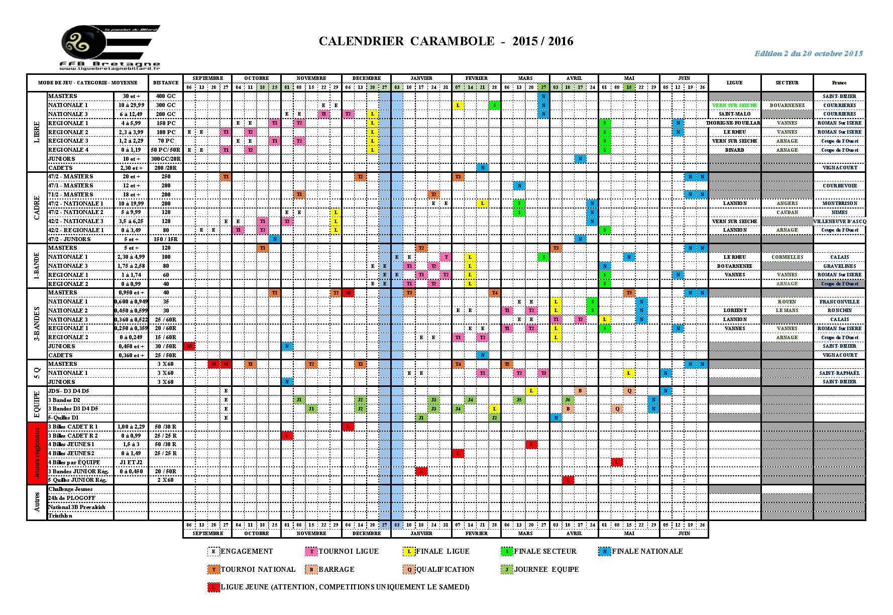 Calendrier 2015-2016 édition 2 du 20 octobre 2015