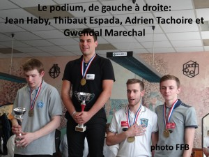podium_cf_3b_juniors_2015